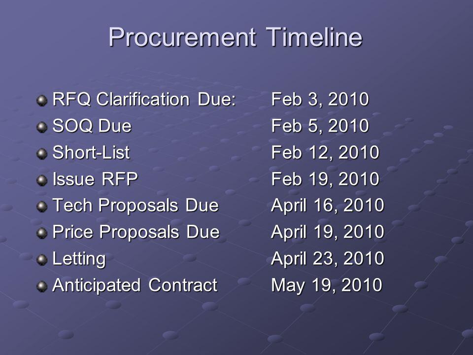 Procurement Timeline RFQ Clarification Due:Feb 3, 2010 SOQ DueFeb 5, 2010 Short-ListFeb 12, 2010 Issue RFPFeb 19, 2010 Tech Proposals DueApril 16, 2010 Price Proposals DueApril 19, 2010 LettingApril 23, 2010 Anticipated ContractMay 19, 2010