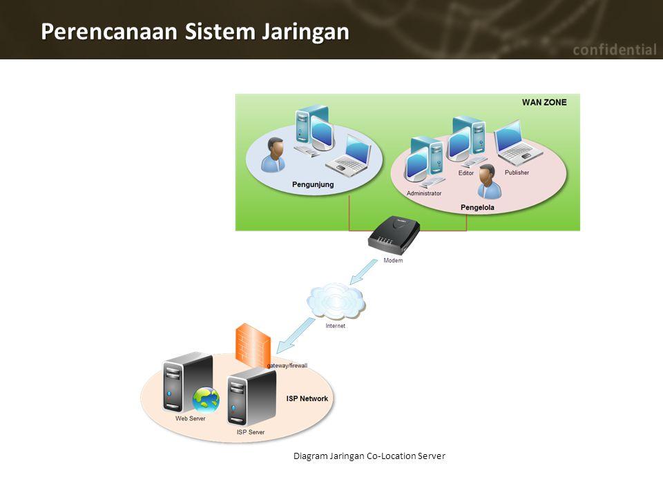 Skema Sistem Jaringan INTERNET Web Server Database Server Pengelola Client Streaming Server