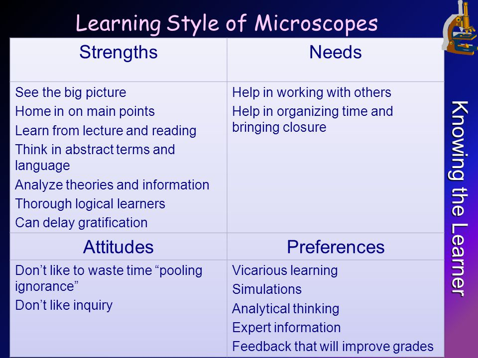 Knowing the Learner Learning Style of Microscopes
