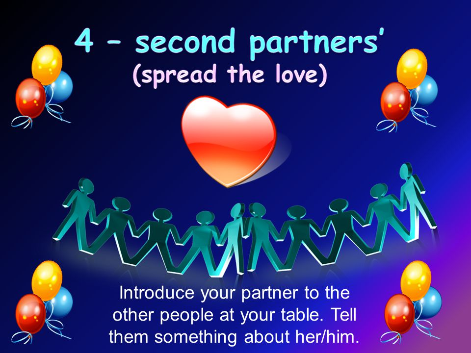Introduce your partner to the other people at your table. Tell them something about her/him.