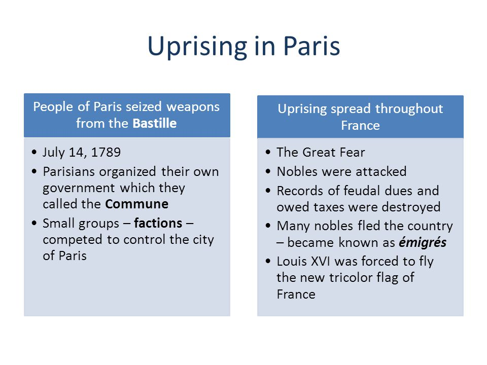 Uprising in Paris People of Paris seized weapons from the Bastille July 14, 1789 Parisians organized their own government which they called the Commun