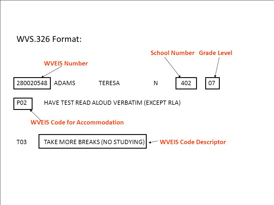WVS.326 Format: School Number Grade Level WVEIS Number ADAMS TERESAN P02 HAVE TEST READ ALOUD VERBATIM (EXCEPT RLA) WVEIS Code for Accommodation T03 TAKE MORE BREAKS (NO STUDYING) WVEIS Code Descriptor