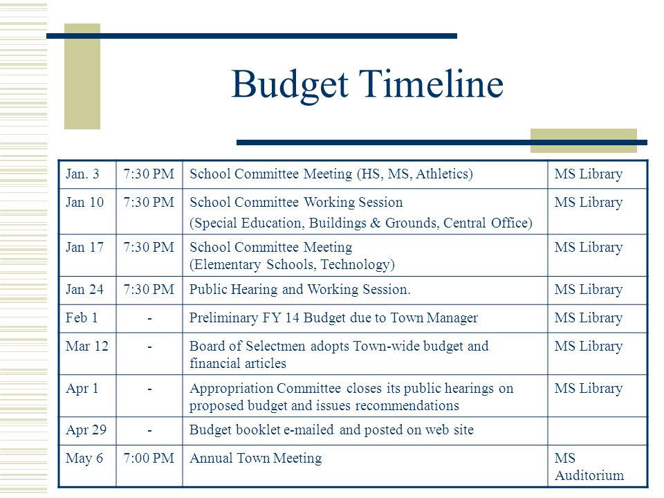 Budget Timeline Jan. 37:30 PMSchool Committee Meeting (HS, MS, Athletics)MS Library Jan 107:30 PMSchool Committee Working Session (Special Education,