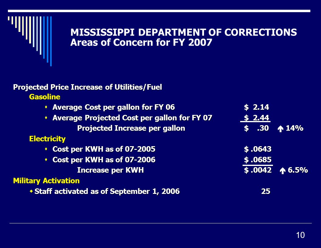 MISSISSIPPI DEPARTMENT OF CORRECTIONS Areas of Concern for FY 2007 Projected Price Increase of Utilities/Fuel Gasoline  Average Cost per gallon for FY 06$ 2.14  Average Projected Cost per gallon for FY 07$ 2.44 Projected Increase per gallon$.30  14% Electricity  Cost per KWH as of $.0643  Cost per KWH as of $.0685 Increase per KWH$.0042  6.5% Military Activation  Staff activated as of September 1,