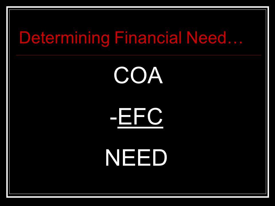 Determining Financial Need… COA -EFC NEED