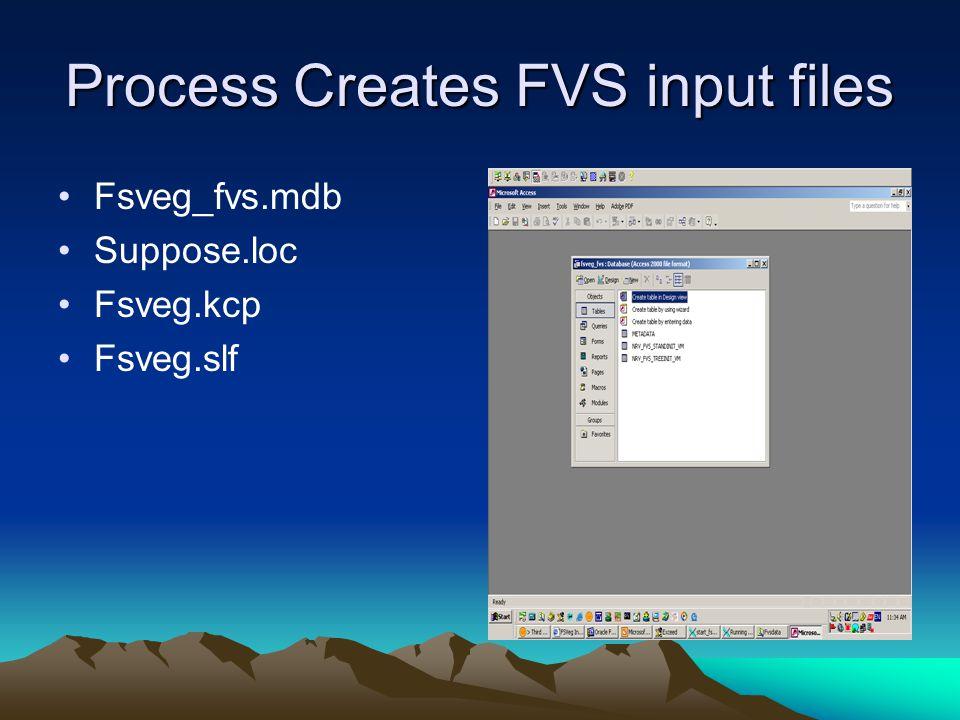 Process Creates FVS input files Fsveg_fvs.mdb Suppose.loc Fsveg.kcp Fsveg.slf