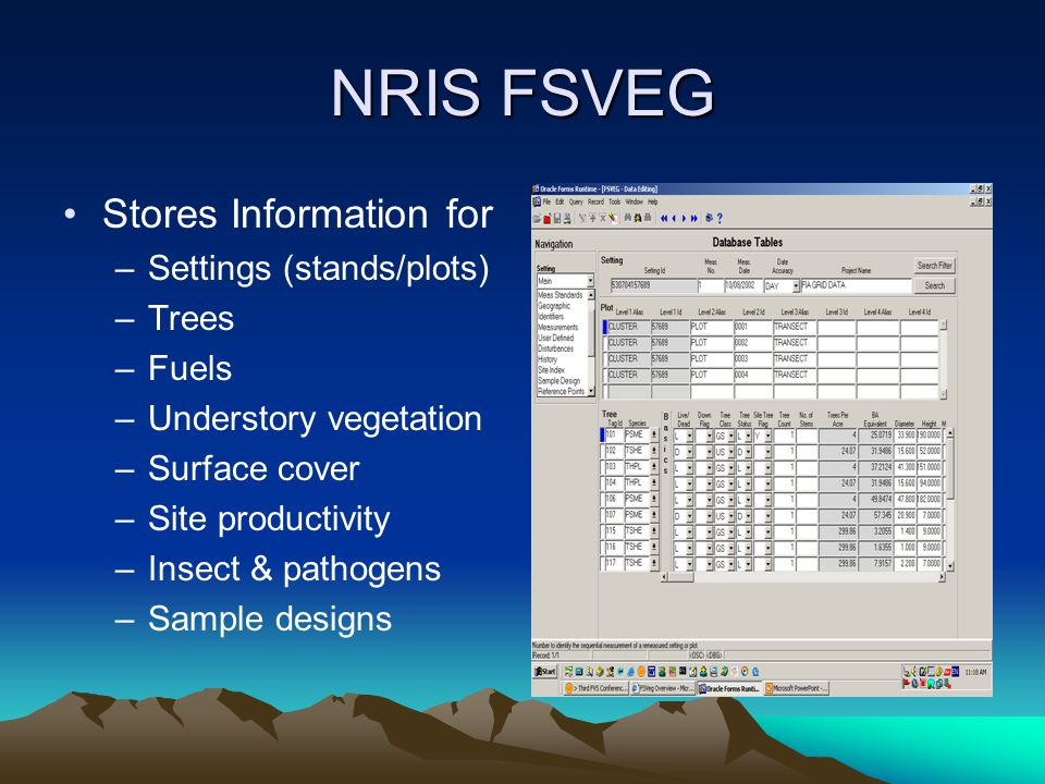 NRIS FSVEG Stores Information for –Settings (stands/plots) –Trees –Fuels –Understory vegetation –Surface cover –Site productivity –Insect & pathogens