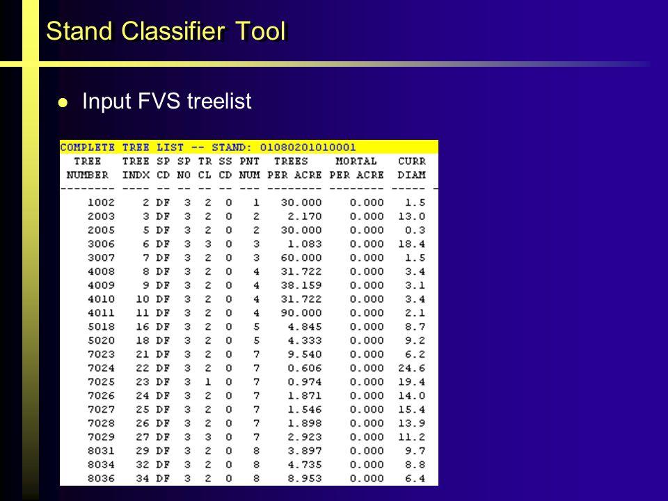 Stand Classifier Tool Input FVS treelist
