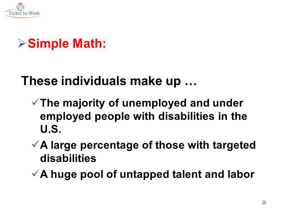  Simple Math: These individuals make up … The majority of unemployed and under employed people with disabilities in the U.S.