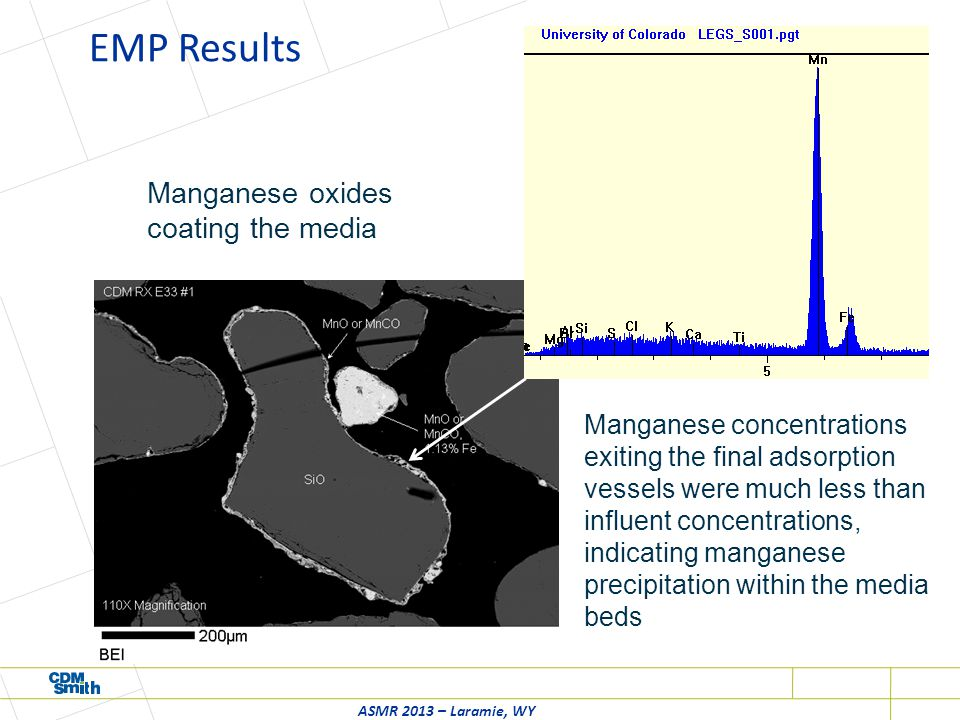 EMP Results ASMR 2013 – Laramie, WY Manganese oxides coating the media Manganese concentrations exiting the final adsorption vessels were much less th
