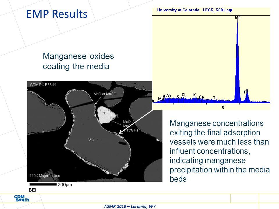 ASMR 2013 – Laramie, WY Mine Water Quality ParameterHistoric Values Post Dewatering Values Discharge Limit pH7.2-7.77.9-8.5NA Alkalinity200- 300 mg/L300 mg/LNA TDS300 mg/L NA AntimonyND20-40 mg/L0.006 mg/L Arsenic0.018 mg/L20-30 mg/L0.003 mg/L IronND0.5 mg/L Manganese<1 mg/L1-2 mg/LNA