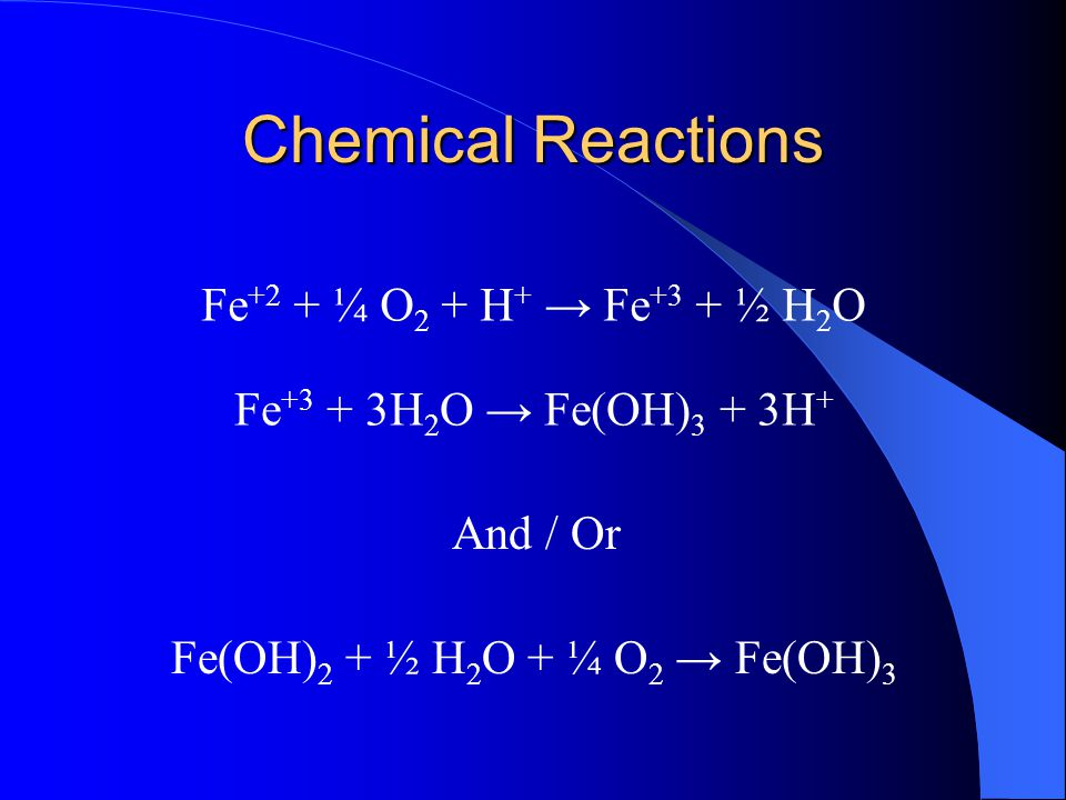 Chemical Reactions Fe +2 + ¼ O 2 + H + → Fe +3 + ½ H 2 O Fe +3 + 3H 2 O → Fe(OH) 3 + 3H + Fe(OH) 2 + ½ H 2 O + ¼ O 2 → Fe(OH) 3 And / Or