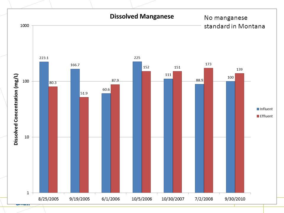 No manganese standard in Montana