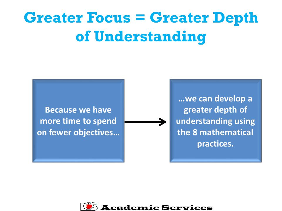 Greater Focus = Greater Depth of Understanding Because we have more time to spend on fewer objectives… …we can develop a greater depth of understanding using the 8 mathematical practices.