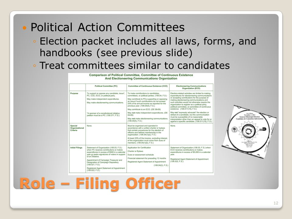 Role – Filing Officer Political Action Committees ◦Election packet includes all laws, forms, and handbooks (see previous slide) ◦Treat committees simi