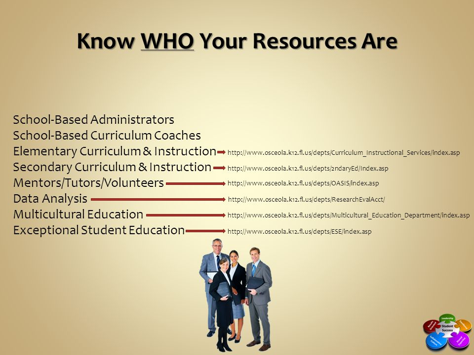 Know WHERE Your Resources Are Locating the instructional resources at your school and in the district http://sdoc-destiny1.osceola.k12.fl.us/ Click on your school name