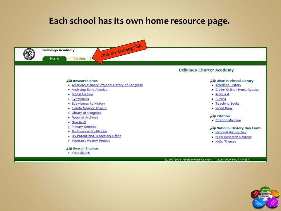 Topic Search by: Keyword, Title, Author, Subject or Series Locate resource by: School, District or School Type