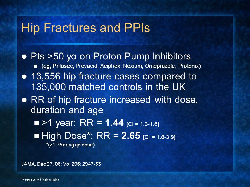 Evercare Colorado Hip Fractures and PPIs Pts >50 yo on Proton Pump Inhibitors (eg, Prilosec, Prevacid, Aciphex, Nexium, Omeprazole, Protonix) 13,556 h