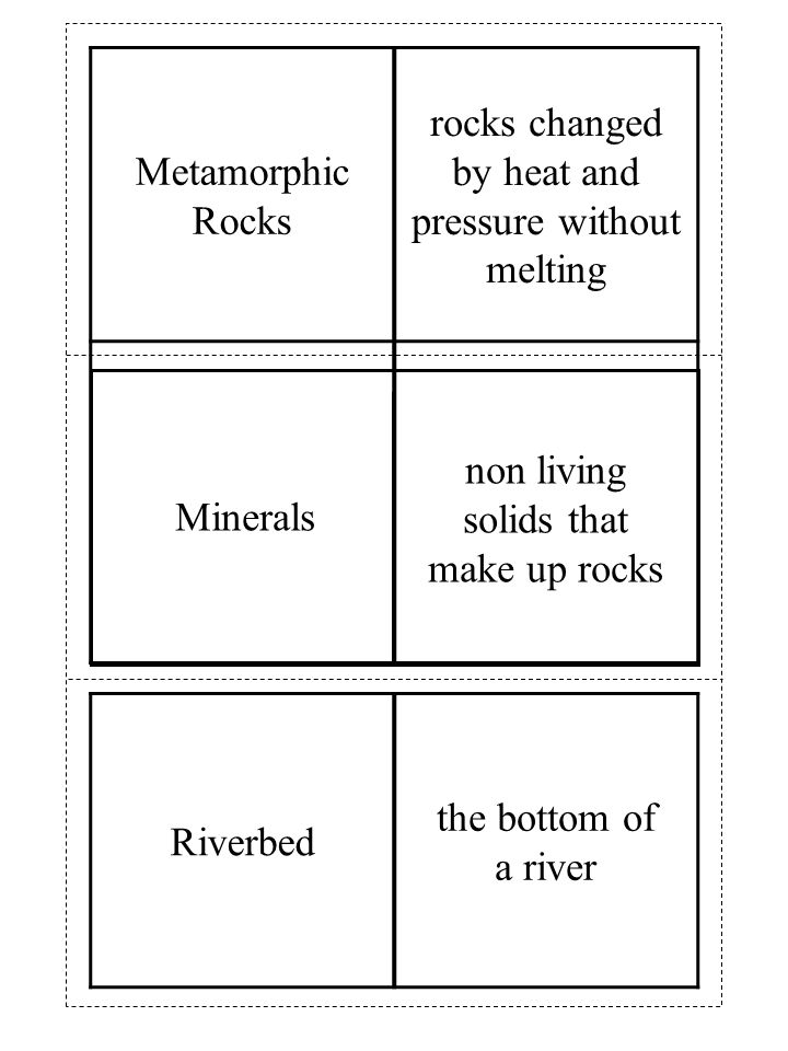 Metamorphic Rocks rocks changed by heat and pressure without melting Riverbed the bottom of a river non living solids that make up rocks Minerals