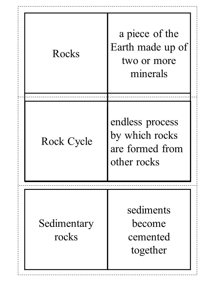 Rocks a piece of the Earth made up of two or more minerals Sedimentary rocks sediments become cemented together endless process by which rocks are for