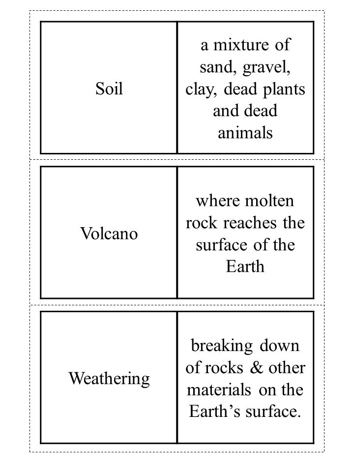 Weathering breaking down of rocks & other materials on the Earth's surface.