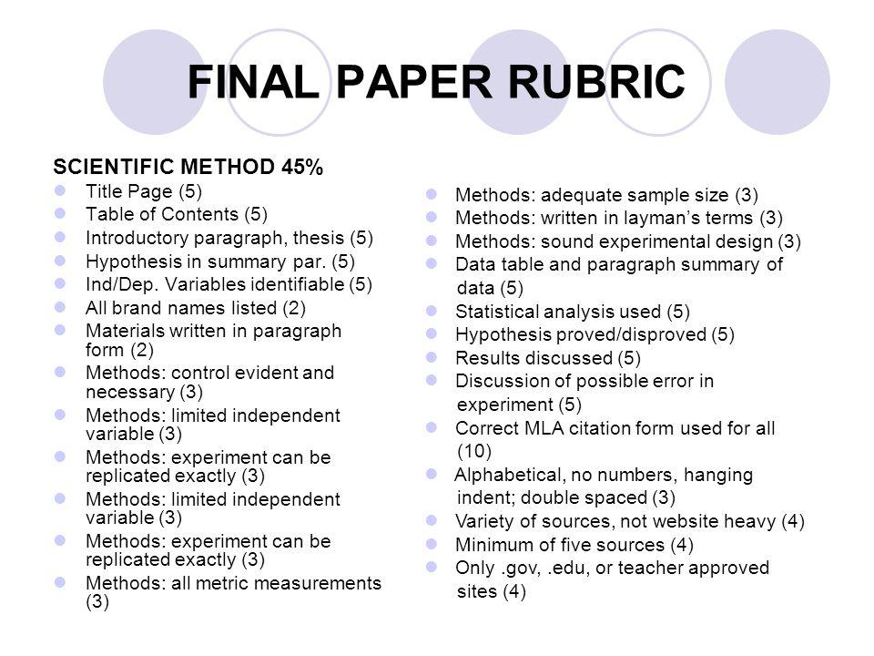 FINAL PAPER RUBRIC SCIENTIFIC METHOD 45% Title Page (5) Table of Contents (5) Introductory paragraph, thesis (5) Hypothesis in summary par.