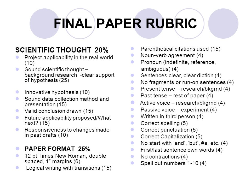 FINAL PAPER RUBRIC SCIENTIFIC THOUGHT 20% Project applicability in the real world (10) Sound scientific thought – background research -clear support of hypothesis (25) Innovative hypothesis (10) Sound data collection method and presentation (15) Valid conclusion drawn (15) Future applicability proposed/What next.