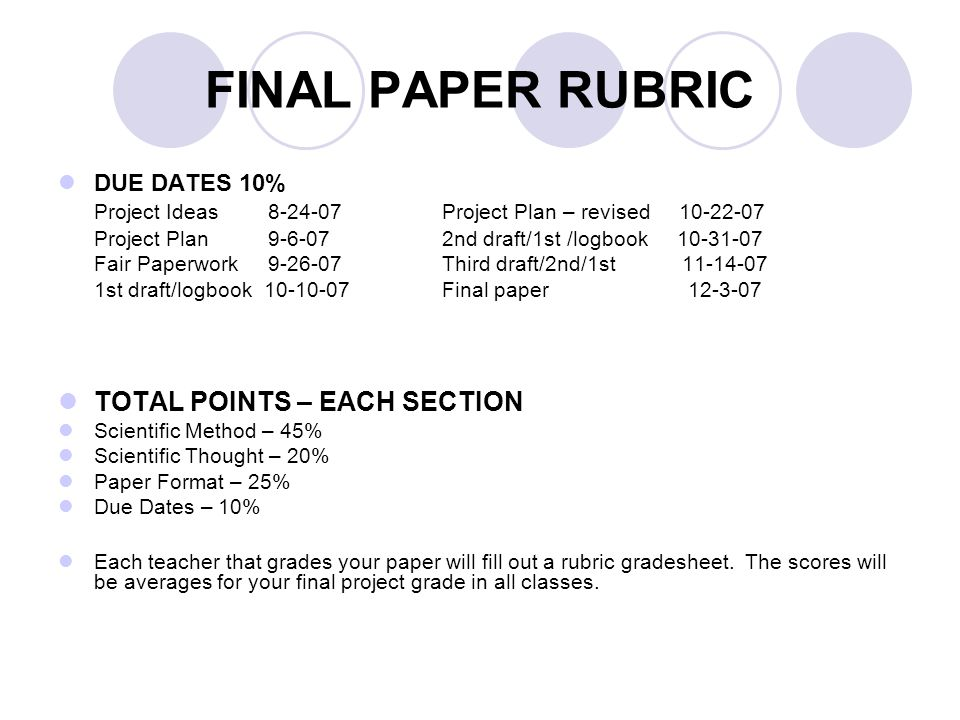 FINAL PAPER RUBRIC DUE DATES 10% Project Ideas 8-24-07Project Plan – revised 10-22-07 Project Plan 9-6-072nd draft/1st /logbook 10-31-07 Fair Paperwork 9-26-07Third draft/2nd/1st 11-14-07 1st draft/logbook 10-10-07Final paper 12-3-07 TOTAL POINTS – EACH SECTION Scientific Method – 45% Scientific Thought – 20% Paper Format – 25% Due Dates – 10% Each teacher that grades your paper will fill out a rubric gradesheet.