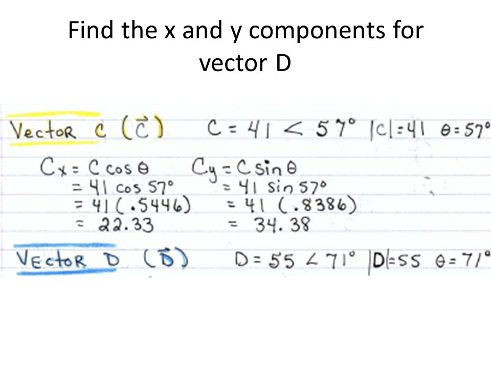 Find the x and y components for vector D