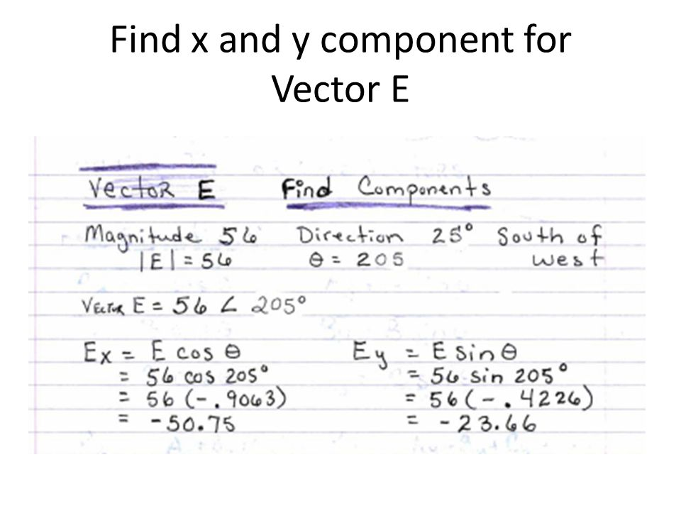 Find x and y component for Vector E