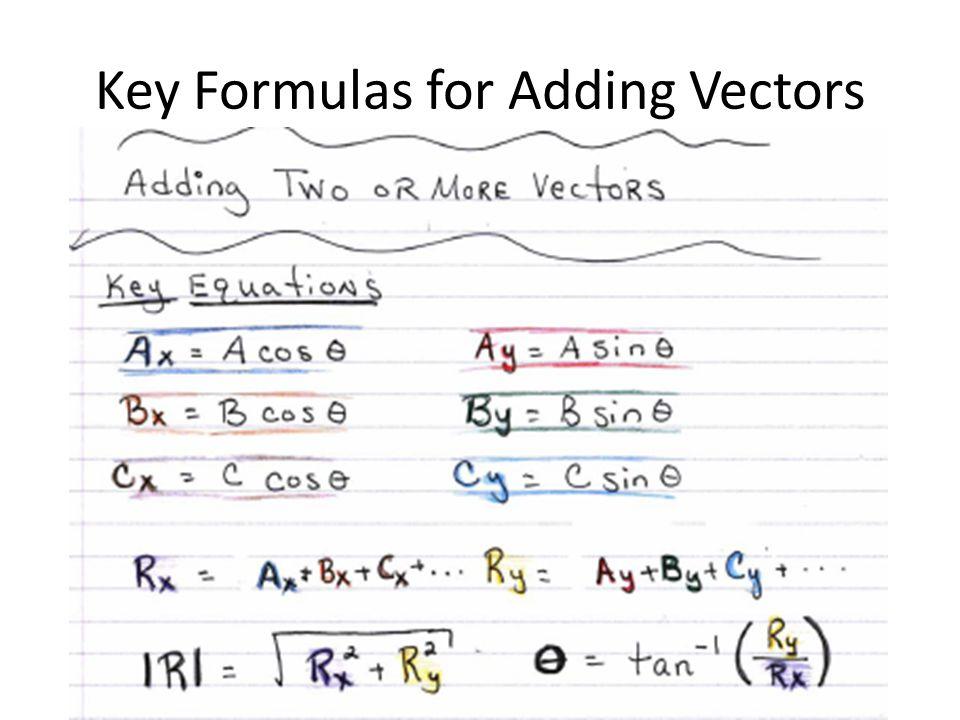 Key Formulas for Adding Vectors