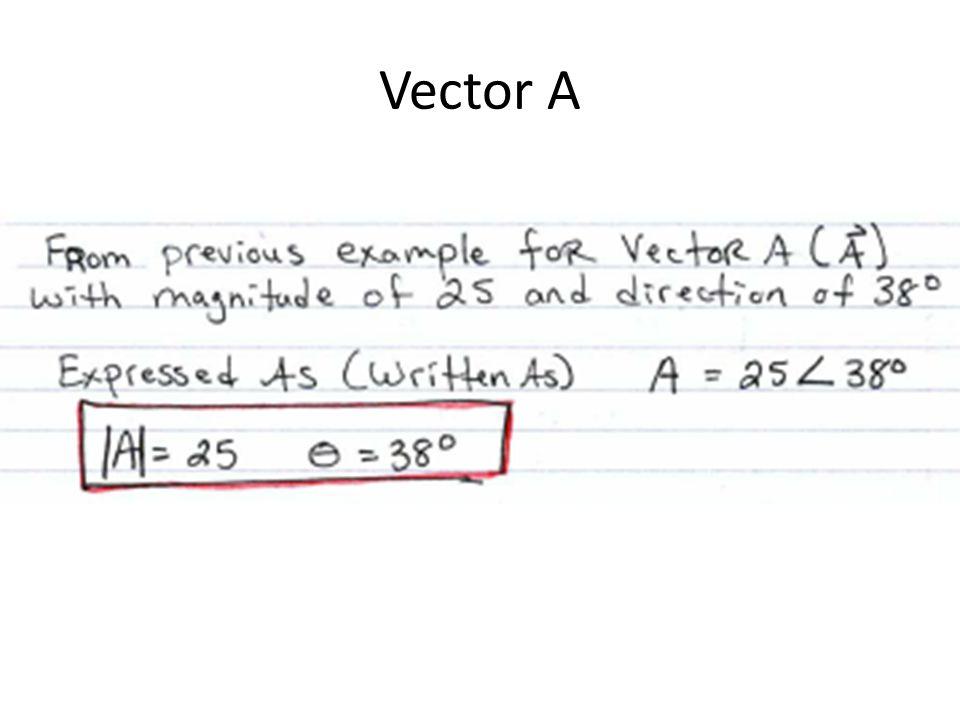 Vector A