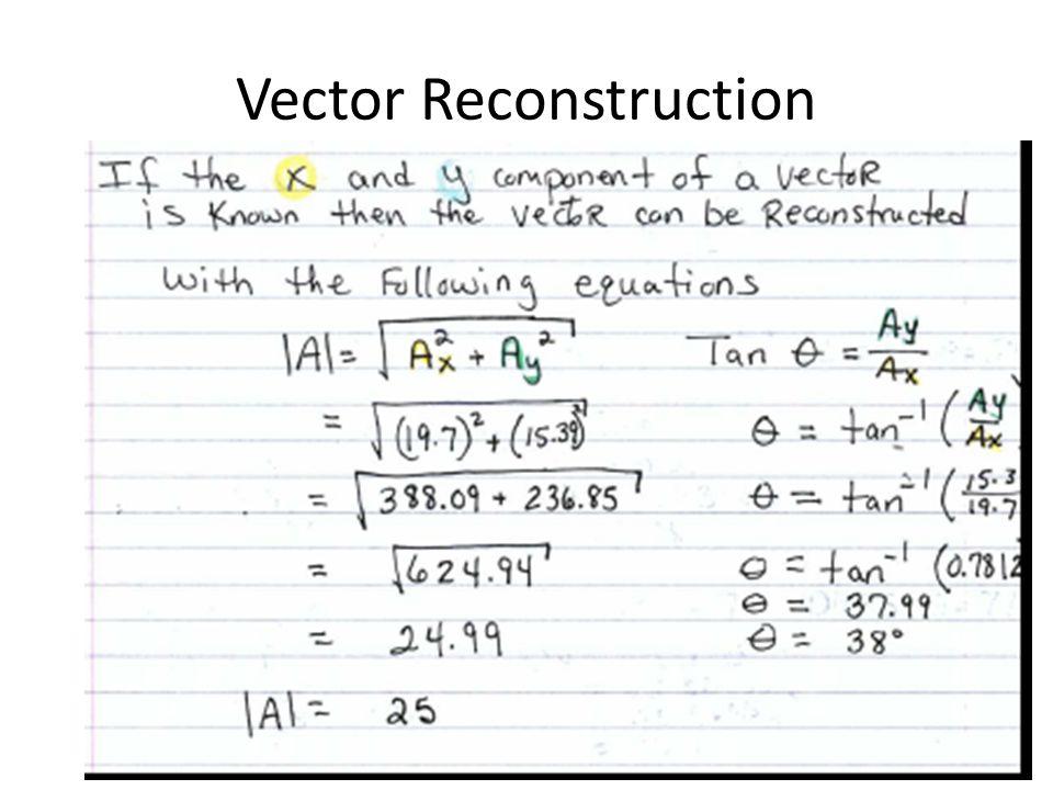 Vector Reconstruction