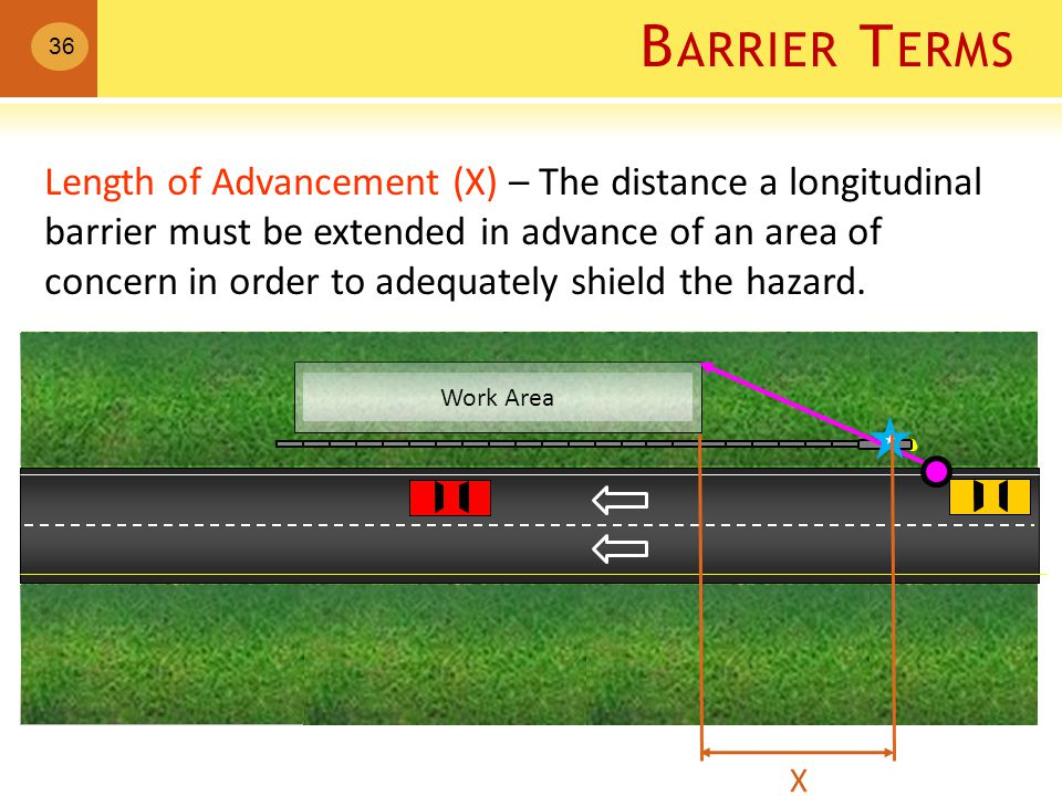 B ARRIER T ERMS Work Area Length of Advancement (X) – The distance a longitudinal barrier must be extended in advance of an area of concern in order to adequately shield the hazard.