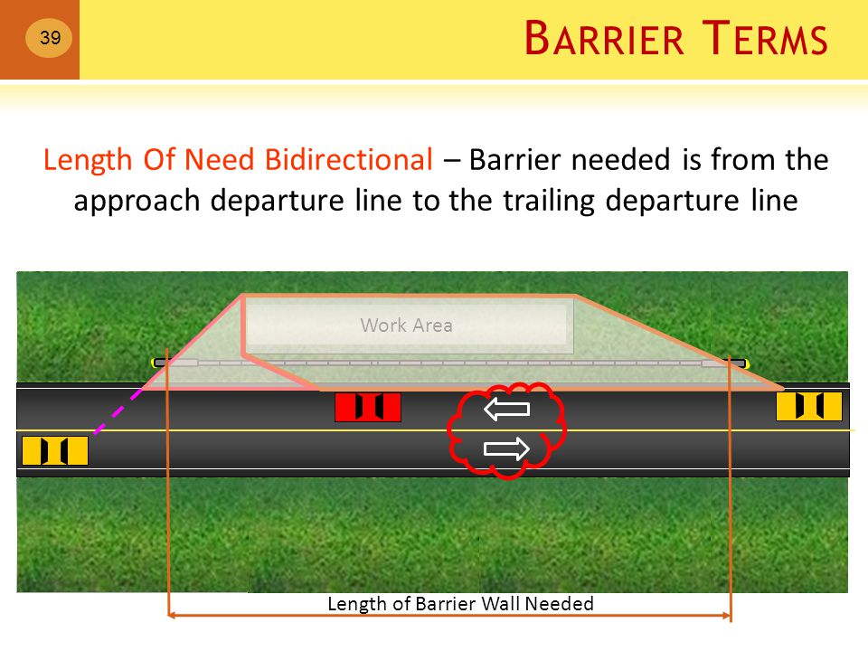 B ARRIER T ERMS Work Area Length Of Need Bidirectional – Barrier needed is from the approach departure line to the trailing departure line Length of Barrier Wall Needed 39