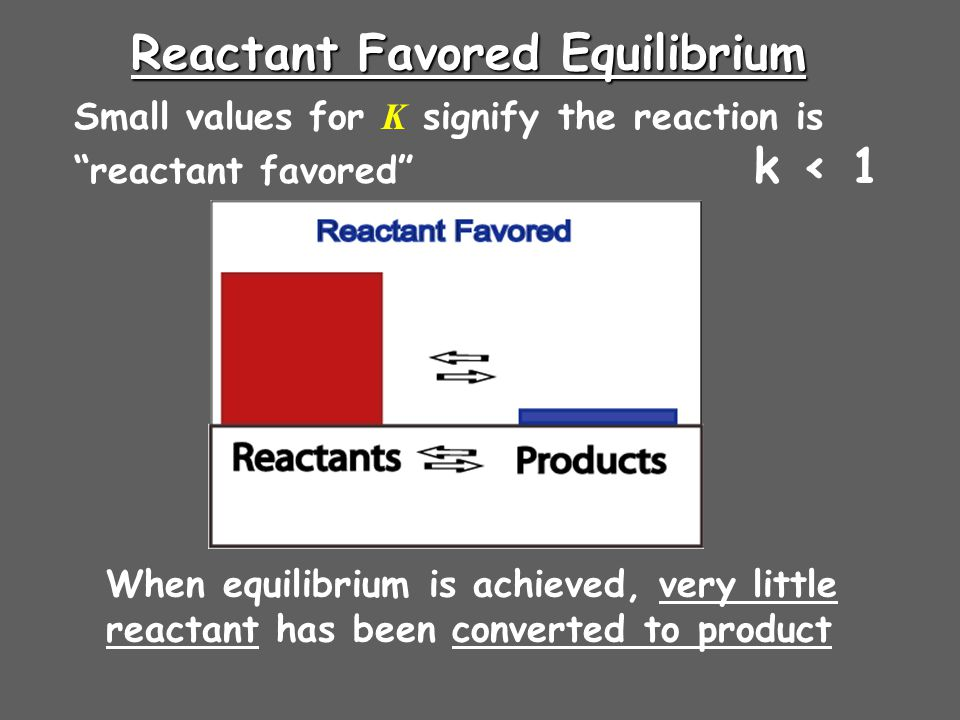 "Reactant Favored Equilibrium Small values for K signify the reaction is ""reactant favored"" k < 1 When equilibrium is achieved, very little reactant ha"