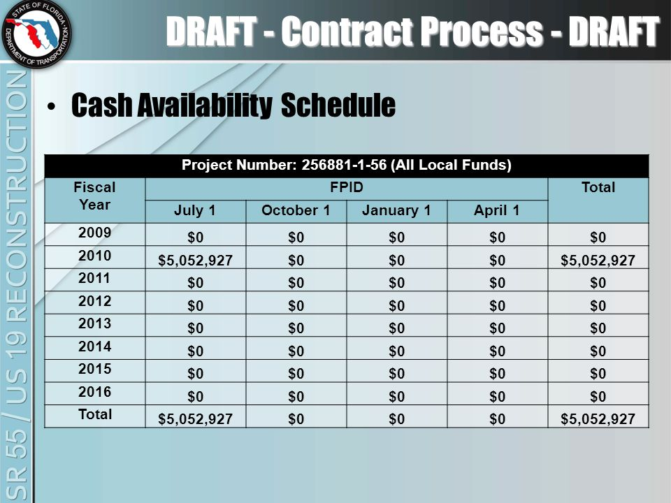 DRAFT - Contract Process - DRAFT Cash Availability Schedule Project Number: 256881-1-56 (All Local Funds) Fiscal Year FPIDTotal July 1October 1January 1April 1 2009 $0 2010 $5,052,927$0 $5,052,927 2011 $0 2012 $0 2013 $0 2014 $0 2015 $0 2016 $0 Total $5,052,927$0 $5,052,927