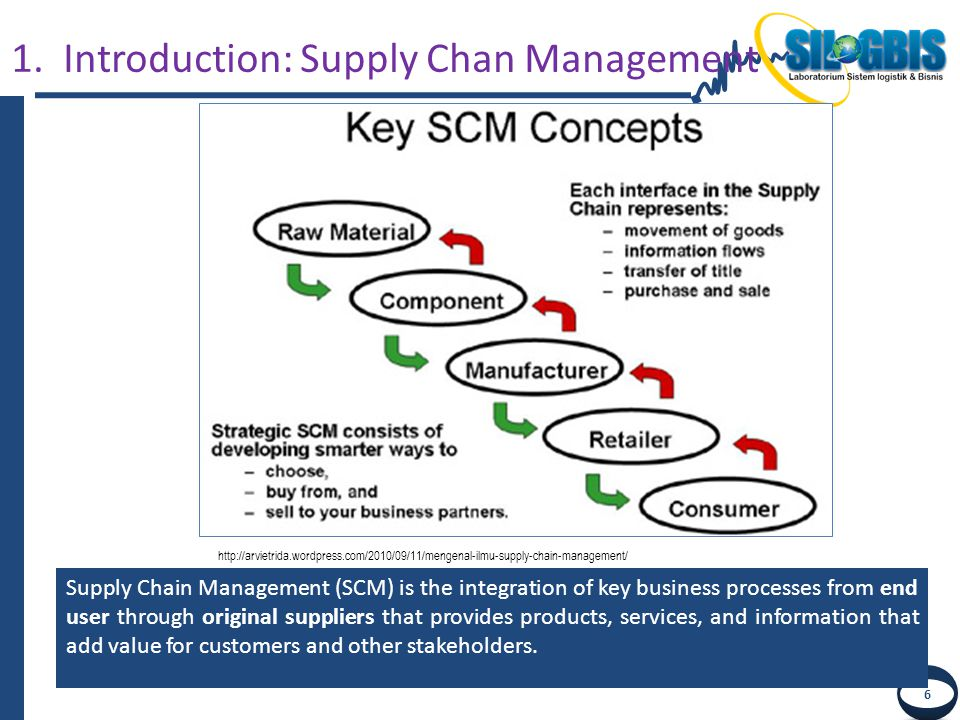 17 New Technology provide revolutionary changes in SCM – Computers offer ERP solutions for internationalized operation – E-commerce provides a globalized solution to make the world Flat .