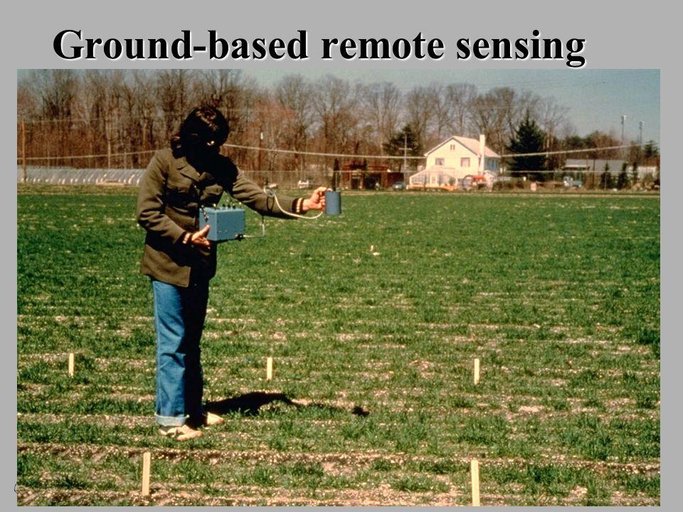 Ground-based remote sensing