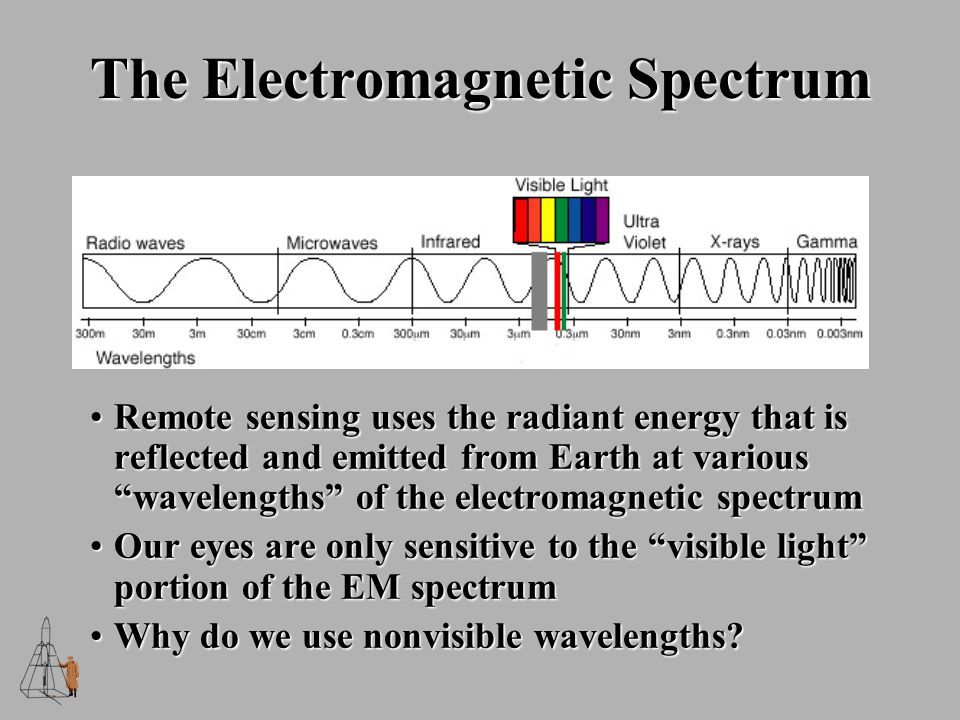 Remote sensing uses the radiant energy that is reflected and emitted from Earth at various wavelengths of the electromagnetic spectrumRemote sensing uses the radiant energy that is reflected and emitted from Earth at various wavelengths of the electromagnetic spectrum Our eyes are only sensitive to the visible light portion of the EM spectrumOur eyes are only sensitive to the visible light portion of the EM spectrum Why do we use nonvisible wavelengths Why do we use nonvisible wavelengths.