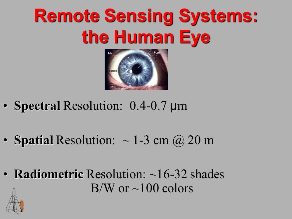 Remote Sensing Systems: the Human Eye SpectralSpectral Resolution: 0.4-0.7 µ m SpatialSpatial Resolution: ~ 1-3 cm @ 20 m RadiometricRadiometric Resolution: ~16-32 shades B/W or ~100 colors