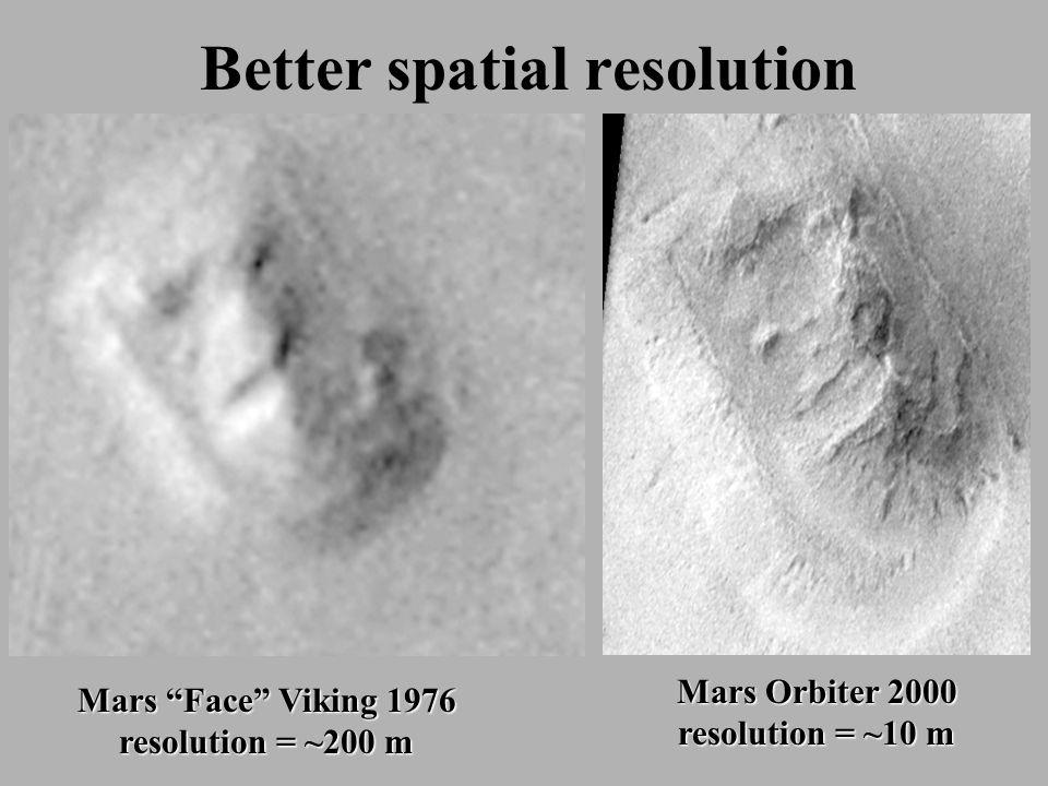 """Better spatial resolution Mars """"Face"""" Viking 1976 resolution = ~200 m Mars Orbiter 2000 resolution = ~10 m"""
