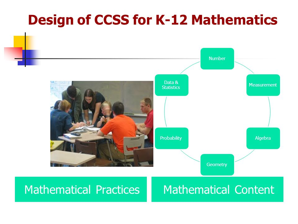Mathematical PracticesMathematical Content NumberMeasurementAlgebraGeometryProbability Data & Statistics Design of CCSS for K-12 Mathematics