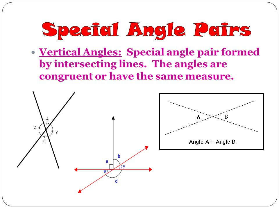 Vertical Angles: Special angle pair formed by intersecting lines. The angles are congruent or have the same measure.