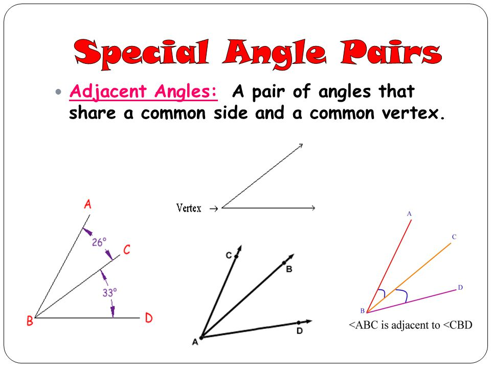 Adjacent Angles: A pair of angles that share a common side and a common vertex.
