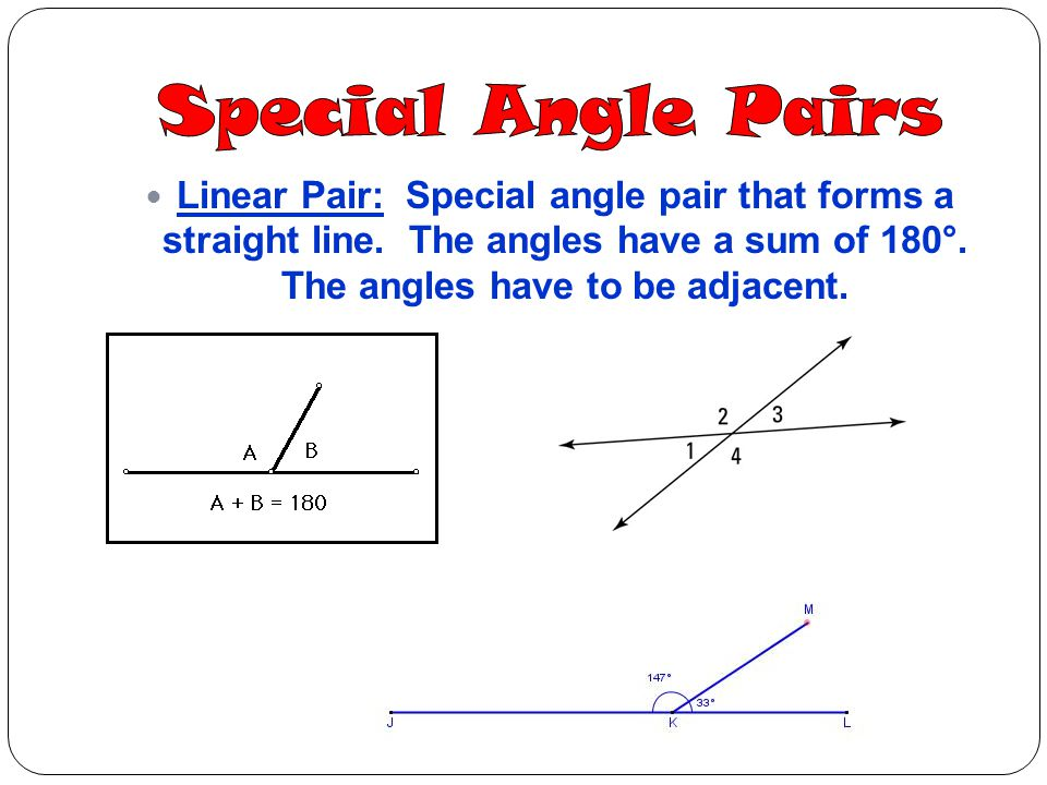 Linear Pair: Special angle pair that forms a straight line. The angles have a sum of 180°. The angles have to be adjacent.
