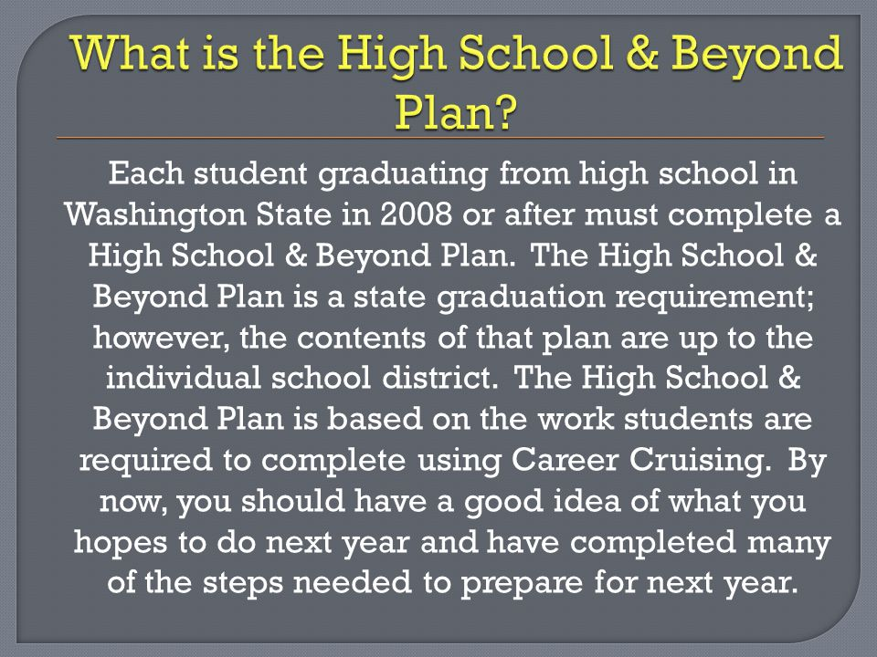 Each student graduating from high school in Washington State in 2008 or after must complete a High School & Beyond Plan.