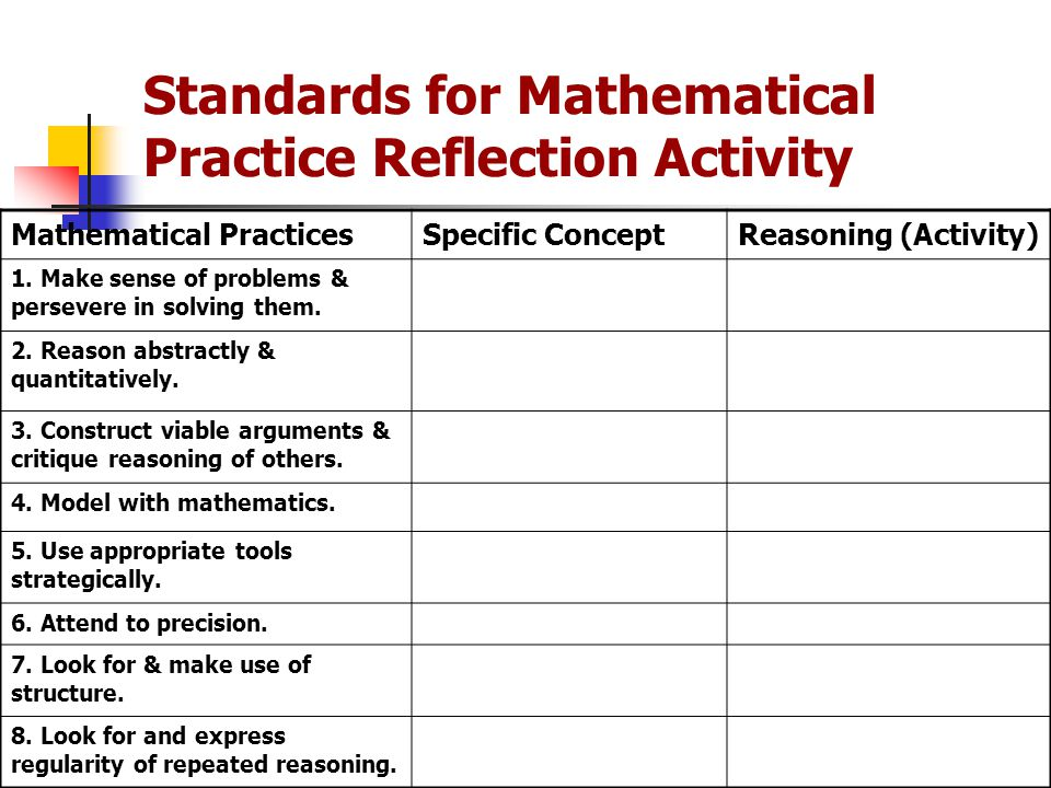Standards for Mathematical Practice Reflection Activity Mathematical PracticesSpecific ConceptReasoning (Activity) 1.