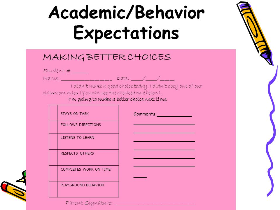 Academic/Behavior Expectations MAKING BETTER CHOICES Student # _______ Name: _____________________ Date: _____/_____/______ I didn't make a good choice today.