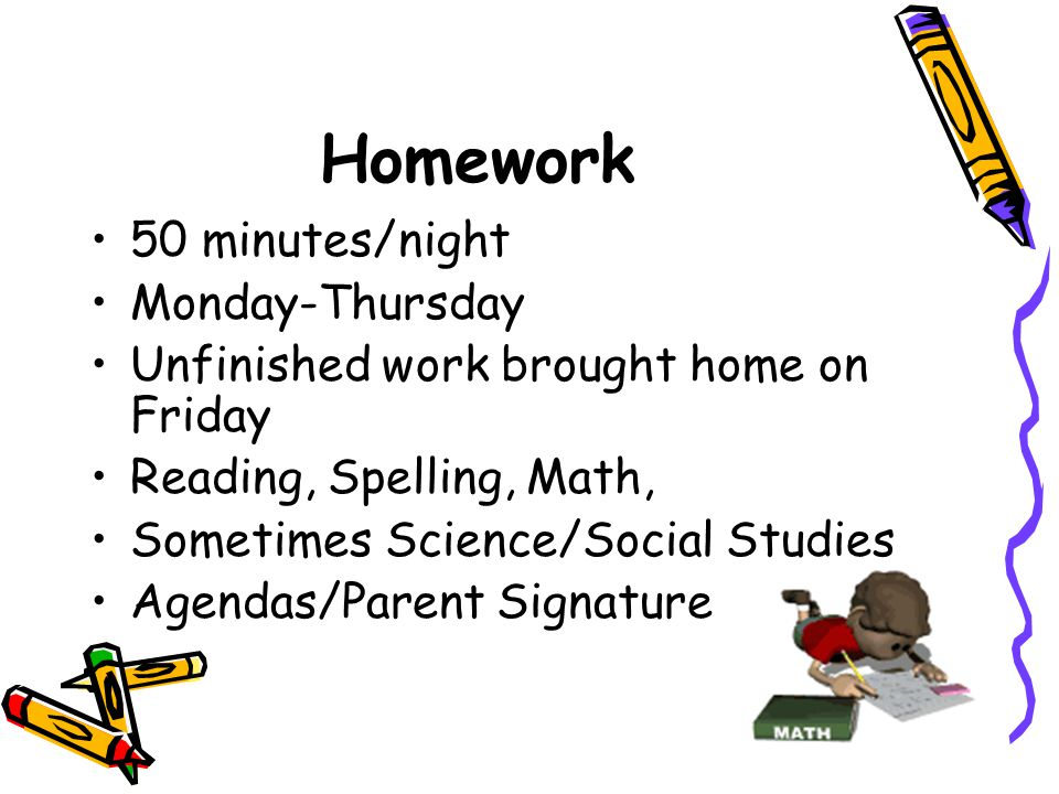 Homework 50 minutes/night Monday-Thursday Unfinished work brought home on Friday Reading, Spelling, Math, Sometimes Science/Social Studies Agendas/Parent Signature
